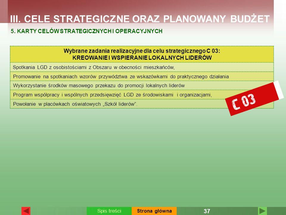 III. CELE STRATEGICZNE ORAZ PLANOWANY BUDŻET 5. KARTY CELÓW STRATEGICZNYCH I OPERACYJNYCH Wybrane zadania realizacyjne dla celu strategicznego C 03: K