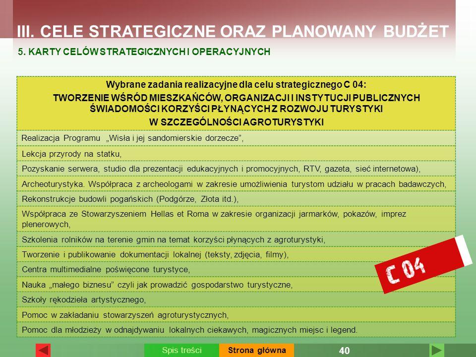 III. CELE STRATEGICZNE ORAZ PLANOWANY BUDŻET 5. KARTY CELÓW STRATEGICZNYCH I OPERACYJNYCH Wybrane zadania realizacyjne dla celu strategicznego C 04: T