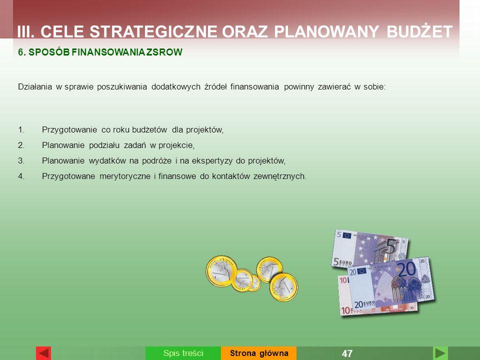 III. CELE STRATEGICZNE ORAZ PLANOWANY BUDŻET 6. SPOSÓB FINANSOWANIA ZSROW Działania w sprawie poszukiwania dodatkowych źródeł finansowania powinny zaw