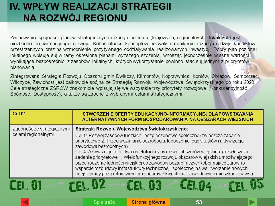 IV. WPŁYW REALIZACJI STRATEGII NA ROZWÓJ REGIONU Zachowanie spójności planów strategicznych różnego poziomu (krajowych, regionalnych i lokalnych) jest