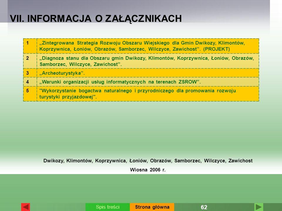 VII. INFORMACJA O ZAŁĄCZNIKACH Dwikozy, Klimontów, Koprzywnica, Łoniów, Obrazów, Samborzec, Wilczyce, Zawichost Wiosna 2006 r. 62 Spis treści