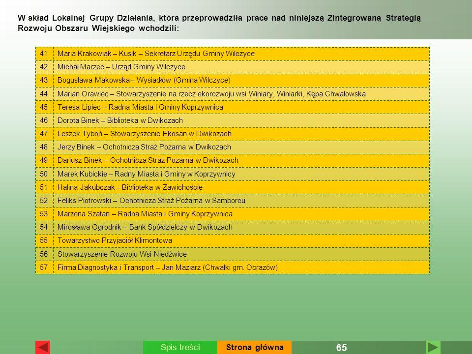 W skład Lokalnej Grupy Działania, która przeprowadziła prace nad niniejszą Zintegrowaną Strategią Rozwoju Obszaru Wiejskiego wchodzili: Dariusz Binek