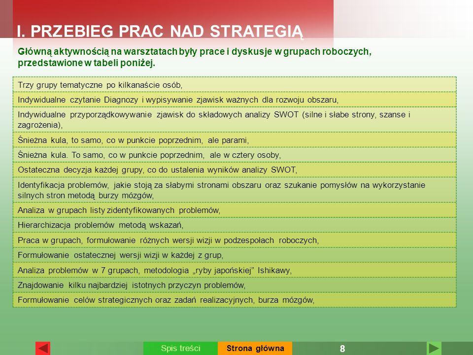 Cele operacyjne rozumiano jako konkretny przekładnik celów strategicznych na zadania realizacyjne.