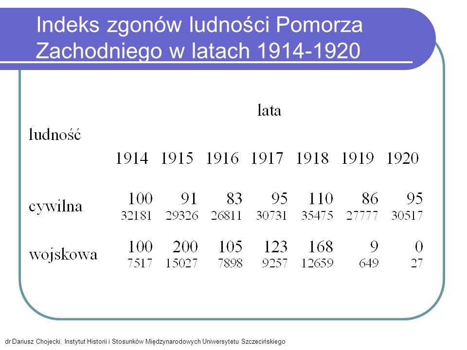 Indeks zgonów ludności Pomorza Zachodniego w latach 1914-1920 dr Dariusz Chojecki, Instytut Historii i Stosunków Międzynarodowych Uniwersytetu Szczeci