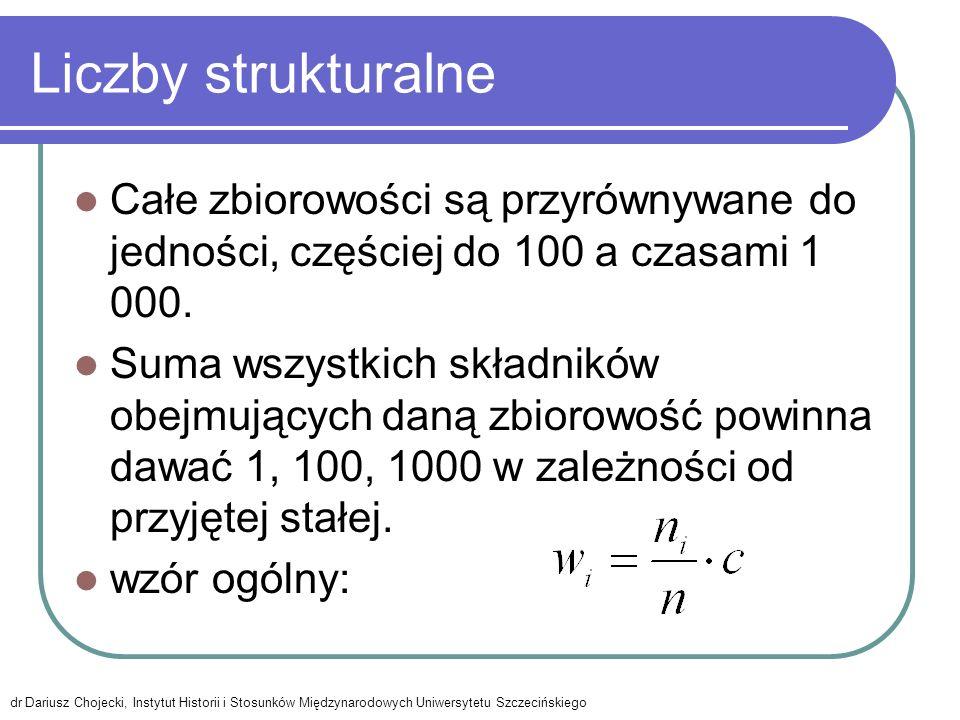 Liczby strukturalne Całe zbiorowości są przyrównywane do jedności, częściej do 100 a czasami 1 000. Suma wszystkich składników obejmujących daną zbior