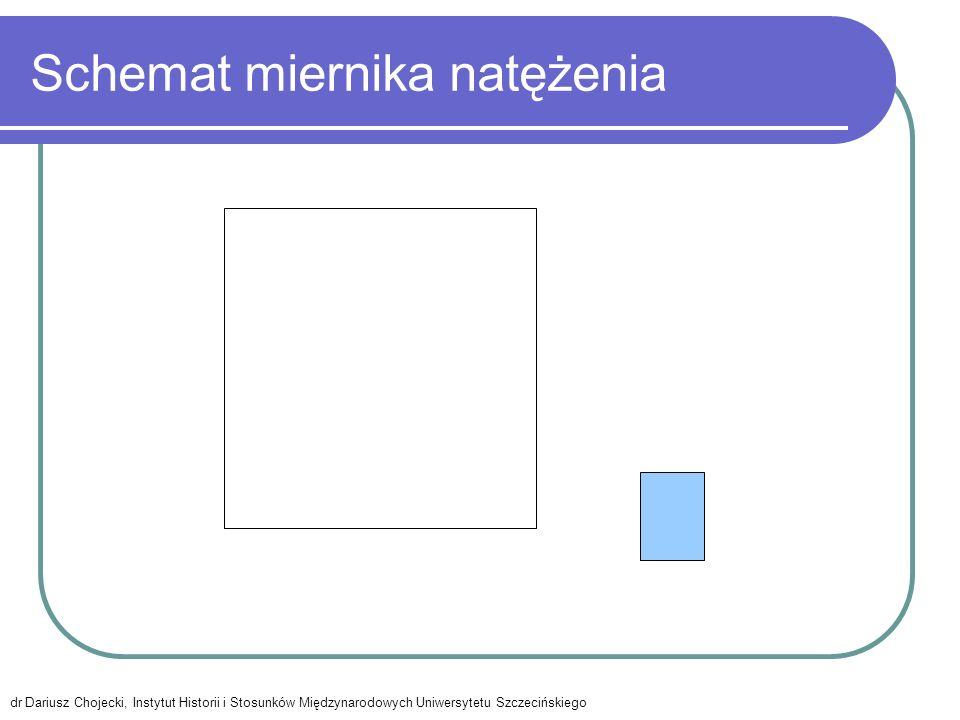 Schemat miernika natężenia dr Dariusz Chojecki, Instytut Historii i Stosunków Międzynarodowych Uniwersytetu Szczecińskiego