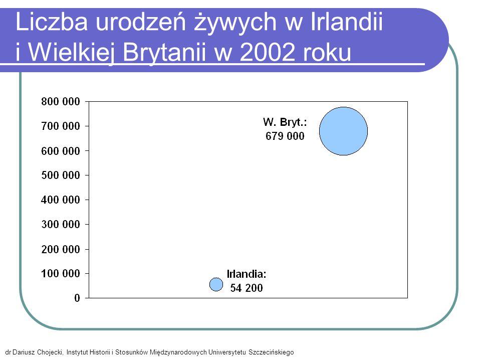 Liczba urodzeń żywych w Irlandii i Wielkiej Brytanii w 2002 roku dr Dariusz Chojecki, Instytut Historii i Stosunków Międzynarodowych Uniwersytetu Szcz