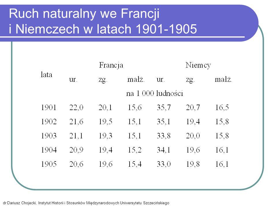 Ruch naturalny we Francji i Niemczech w latach 1901-1905 dr Dariusz Chojecki, Instytut Historii i Stosunków Międzynarodowych Uniwersytetu Szczecińskie