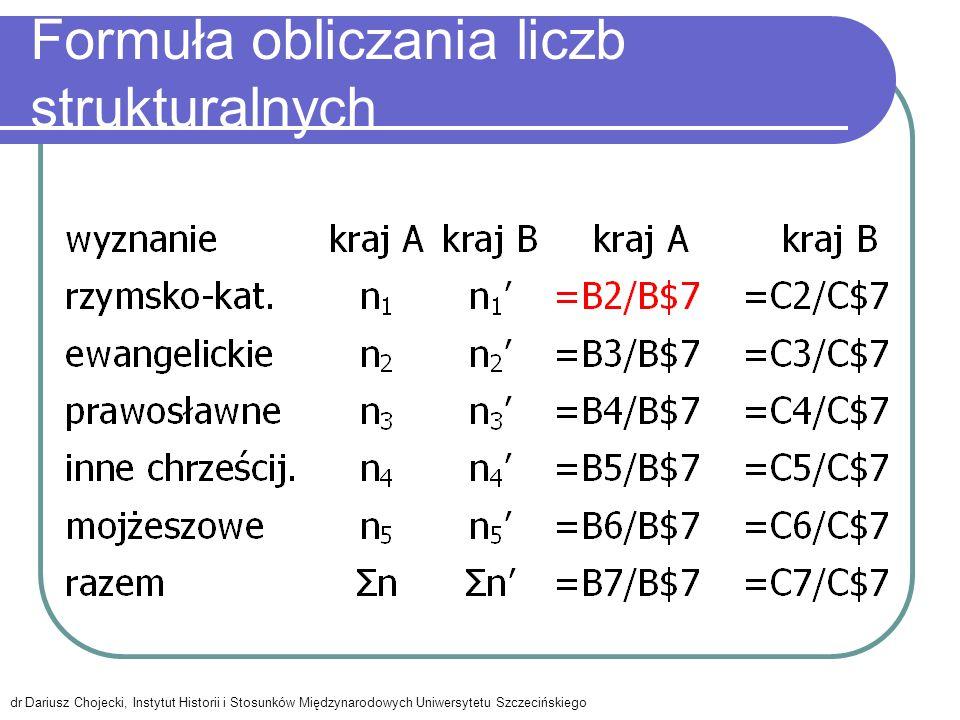 Formuła obliczania liczb strukturalnych dr Dariusz Chojecki, Instytut Historii i Stosunków Międzynarodowych Uniwersytetu Szczecińskiego