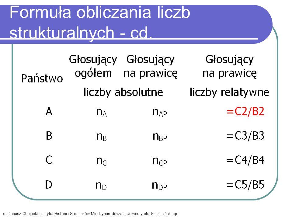 Formuła obliczania liczb strukturalnych - cd. dr Dariusz Chojecki, Instytut Historii i Stosunków Międzynarodowych Uniwersytetu Szczecińskiego