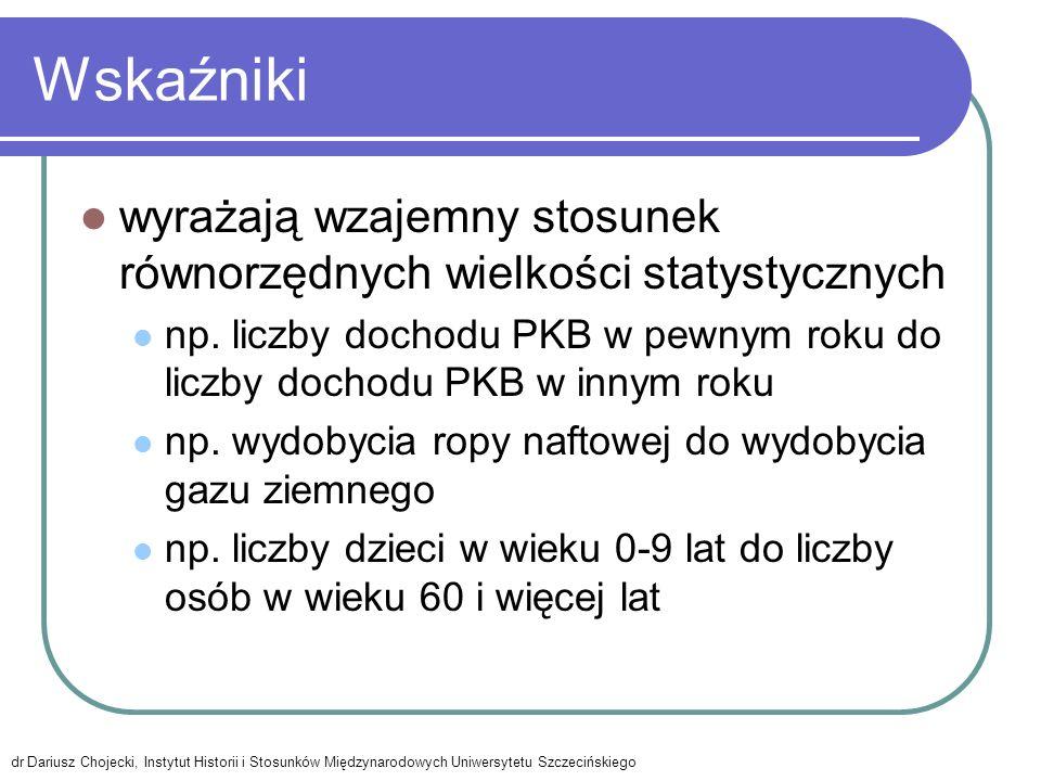 Wykres kołowy dr Dariusz Chojecki, Instytut Historii i Stosunków Międzynarodowych Uniwersytetu Szczecińskiego