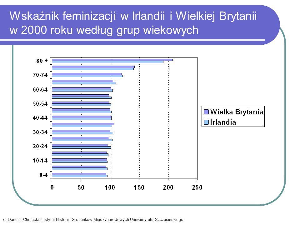 Wskaźnik feminizacji w Irlandii i Wielkiej Brytanii w 2000 roku według grup wiekowych dr Dariusz Chojecki, Instytut Historii i Stosunków Międzynarodow