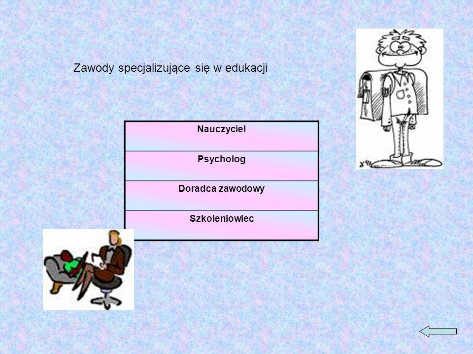 Zawody specjalizujące się w edukacji Nauczyciel Psycholog Doradca zawodowy Szkoleniowiec