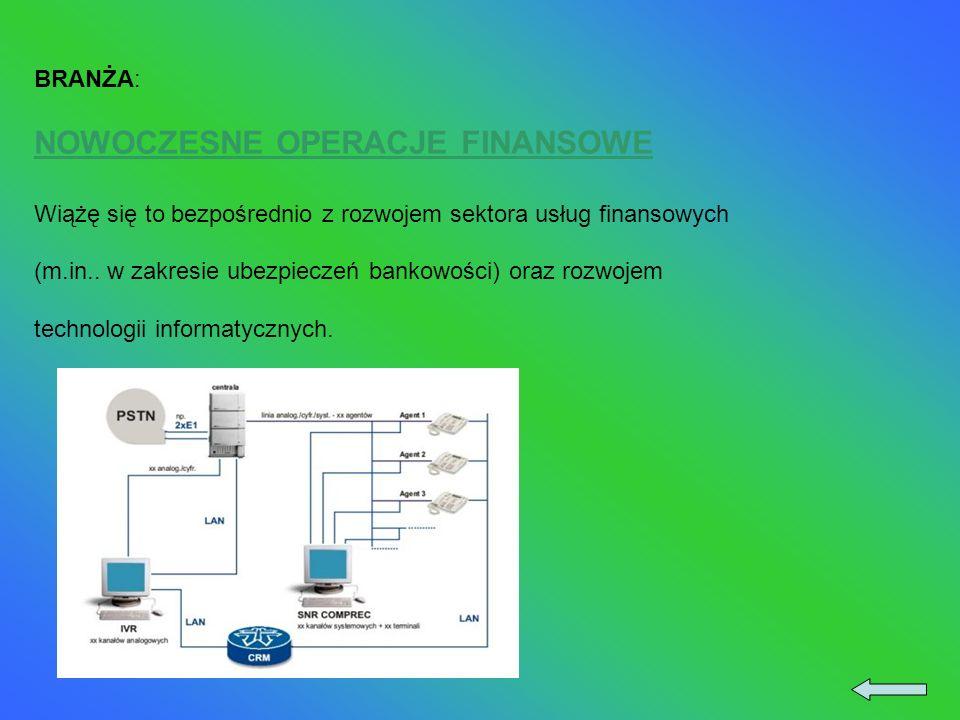 BRANŻA: NOWOCZESNE OPERACJE FINANSOWE Wiążę się to bezpośrednio z rozwojem sektora usług finansowych (m.in..