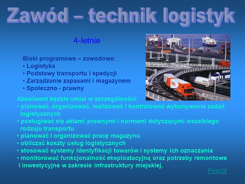Bloki programowe – zawodowe: Logistyka Podstawy transportu i spedycji Zarządzanie zapasami i magazynem Społeczno - prawny Absolwent będzie umiał w szczególności: planować, organizować, realizować i kontrolować wykonywanie zadań logistycznych posługiwać się aktami prawnymi i normami dotyczącymi wszelkiego rodzaju transportu planować i organizować pracę magazynu obliczać koszty usług logistycznych stosować systemy identyfikacji towarów i systemy ich oznaczania monitorować funkcjonalność eksploatacyjną oraz potrzeby remontowe i inwestycyjne w zakresie infrastruktury miejskiej.