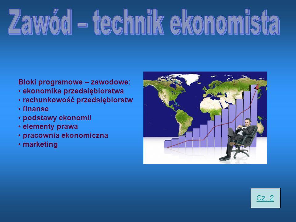 Bloki programowe – zawodowe: ekonomika przedsiębiorstwa rachunkowość przedsiębiorstw finanse podstawy ekonomii elementy prawa pracownia ekonomiczna marketing Cz.