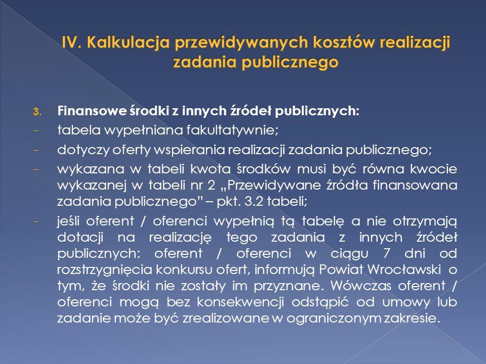3. Finansowe środki z innych źródeł publicznych: tabela wypełniana fakultatywnie; dotyczy oferty wspierania realizacji zadania publicznego; wykazana w