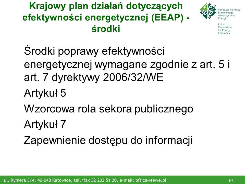 10 Krajowy plan działań dotyczących efektywności energetycznej (EEAP) - środki Środki poprawy efektywności energetycznej wymagane zgodnie z art.