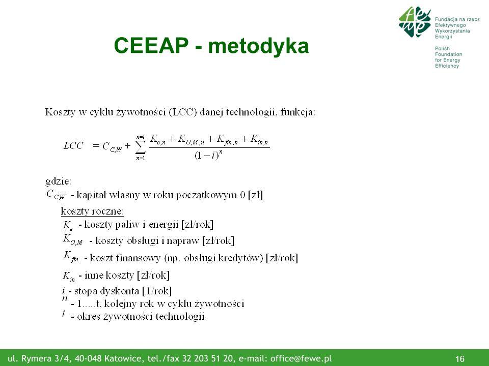 16 CEEAP - metodyka