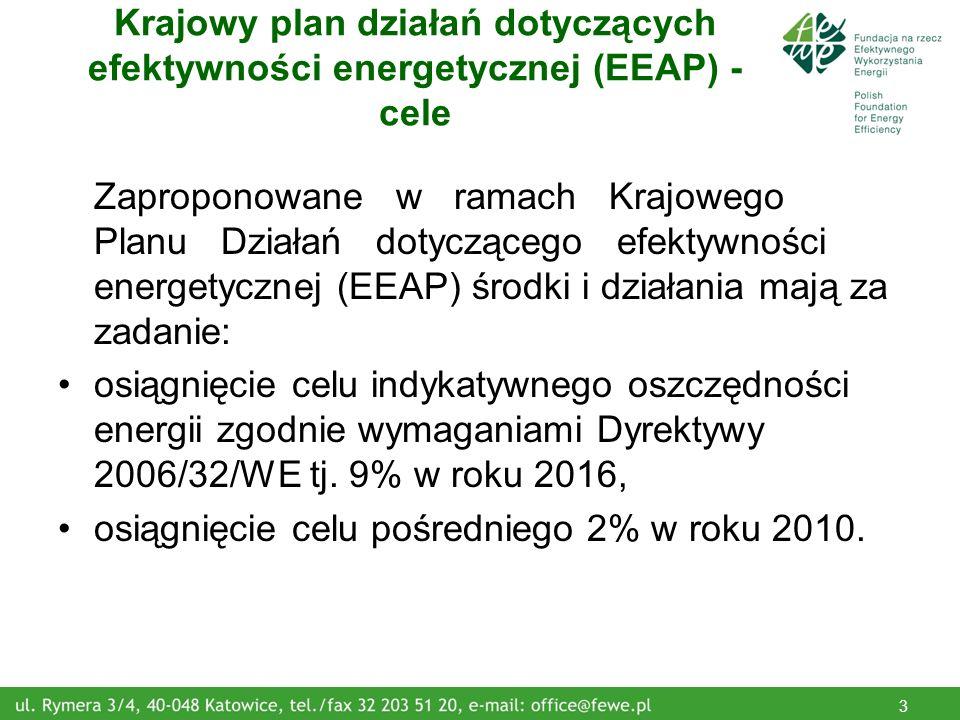3 Krajowy plan działań dotyczących efektywności energetycznej (EEAP) - cele Zaproponowane w ramach Krajowego Planu Działań dotyczącego efektywności energetycznej (EEAP) środki i działania mają za zadanie: osiągnięcie celu indykatywnego oszczędności energii zgodnie wymaganiami Dyrektywy 2006/32/WE tj.