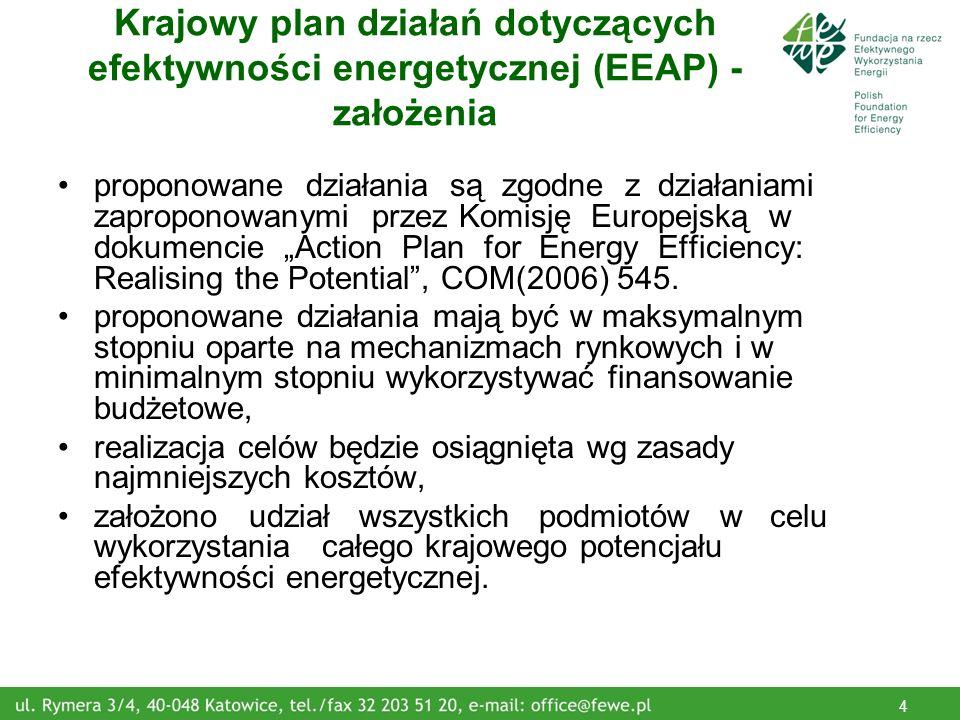 5 Krajowy plan działań dotyczących efektywności energetycznej (EEAP) - środki Sektor mieszkalnictwa -Wprowadzenie systemu oceny energetycznej budynków -Fundusz Termomodernizacji -Promowanie racjonalnego wykorzystania energii w gospodarstwach domowych