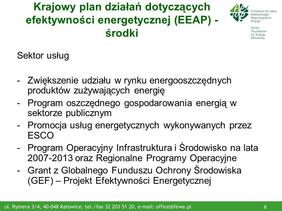 6 Krajowy plan działań dotyczących efektywności energetycznej (EEAP) - środki Sektor usług -Zwiększenie udziału w rynku energooszczędnych produktów zużywających energię -Program oszczędnego gospodarowania energią w sektorze publicznym -Promocja usług energetycznych wykonywanych przez ESCO -Program Operacyjny Infrastruktura i Środowisko na lata 2007-2013 oraz Regionalne Programy Operacyjne -Grant z Globalnego Funduszu Ochrony Środowiska (GEF) – Projekt Efektywności Energetycznej