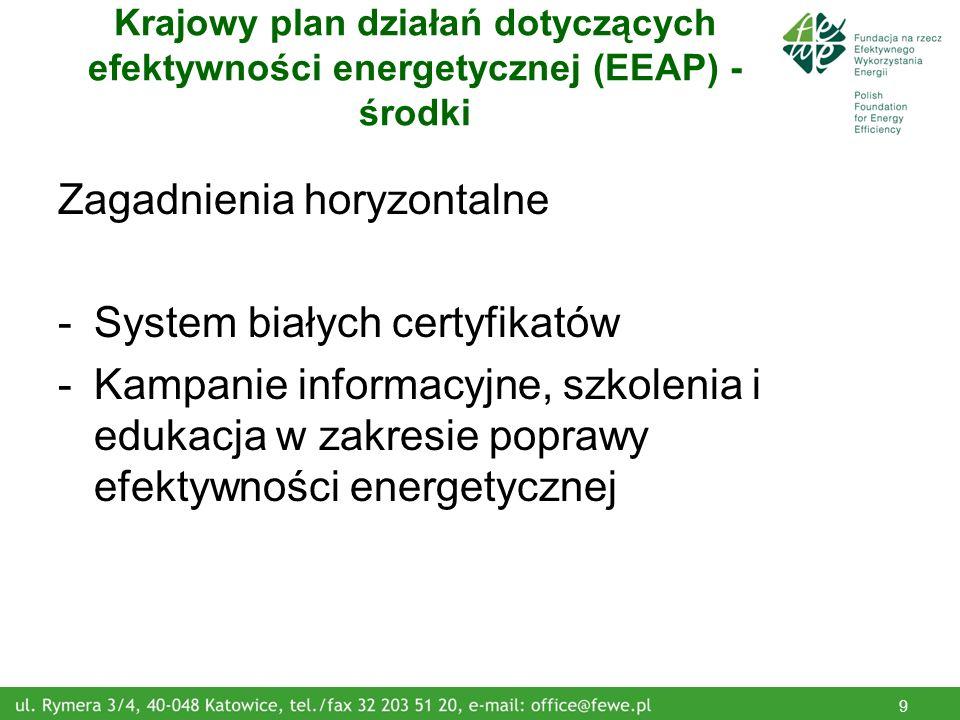 9 Krajowy plan działań dotyczących efektywności energetycznej (EEAP) - środki Zagadnienia horyzontalne -System białych certyfikatów -Kampanie informacyjne, szkolenia i edukacja w zakresie poprawy efektywności energetycznej