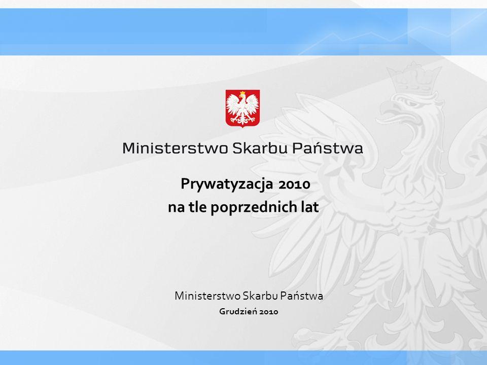 Ministerstwo Skarbu Państwa Grudzień 2010 Prywatyzacja 2010 na tle poprzednich lat