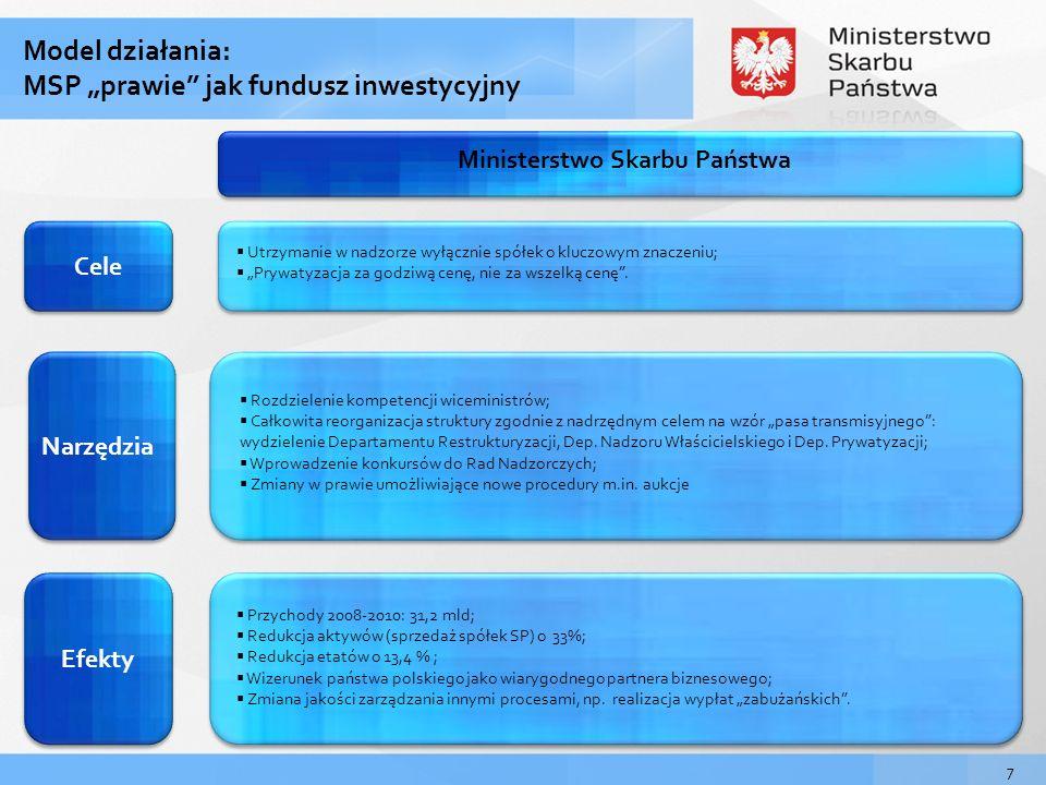 7 Model działania: MSP prawie jak fundusz inwestycyjny Ministerstwo Skarbu Państwa Cele Utrzymanie w nadzorze wyłącznie spółek o kluczowym znaczeniu; Prywatyzacja za godziwą cenę, nie za wszelką cenę.