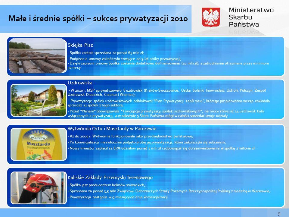 9 Małe i średnie spółki – sukces prywatyzacji 2010 Sklejka Pisz - Spółka została sprzedana za ponad 65 mln zł; - Podpisanie umowy zakończyło trwające od 9 lat próby prywatyzacji; - Dzięki zapisom umowy Spółka zostanie dodatkowo dofinansowana (10 mln zł), a zatrudnienie utrzymane przez minimum 30 m-cy.