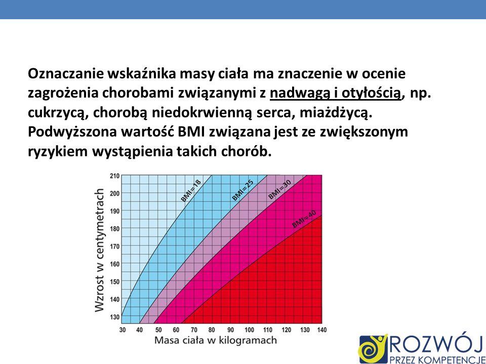 Oznaczanie wskaźnika masy ciała ma znaczenie w ocenie zagrożenia chorobami związanymi z nadwagą i otyłością, np. cukrzycą, chorobą niedokrwienną serca