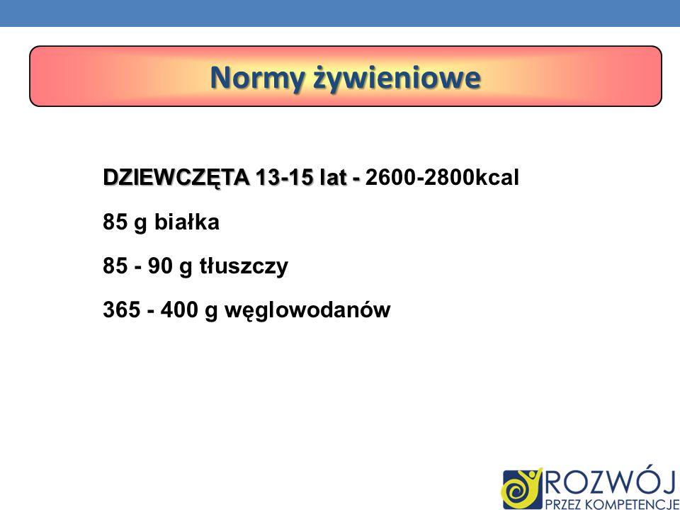 Normy żywieniowe DZIEWCZĘTA 13-15 lat - DZIEWCZĘTA 13-15 lat - 2600-2800kcal 85 g białka 85 - 90 g tłuszczy 365 - 400 g węglowodanów