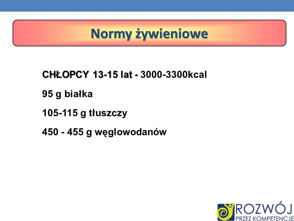 Normy żywieniowe CHŁOPCY 13-15 lat - CHŁOPCY 13-15 lat - 3000-3300kcal 95 g białka 105-115 g tłuszczy 450 - 455 g węglowodanów