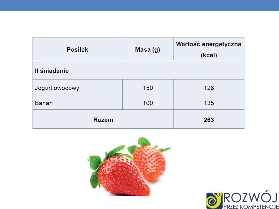 II śniadanie Jogurt owocowy150128 Banan100135 Razem263 PosiłekMasa (g) Wartość energetyczna (kcal)