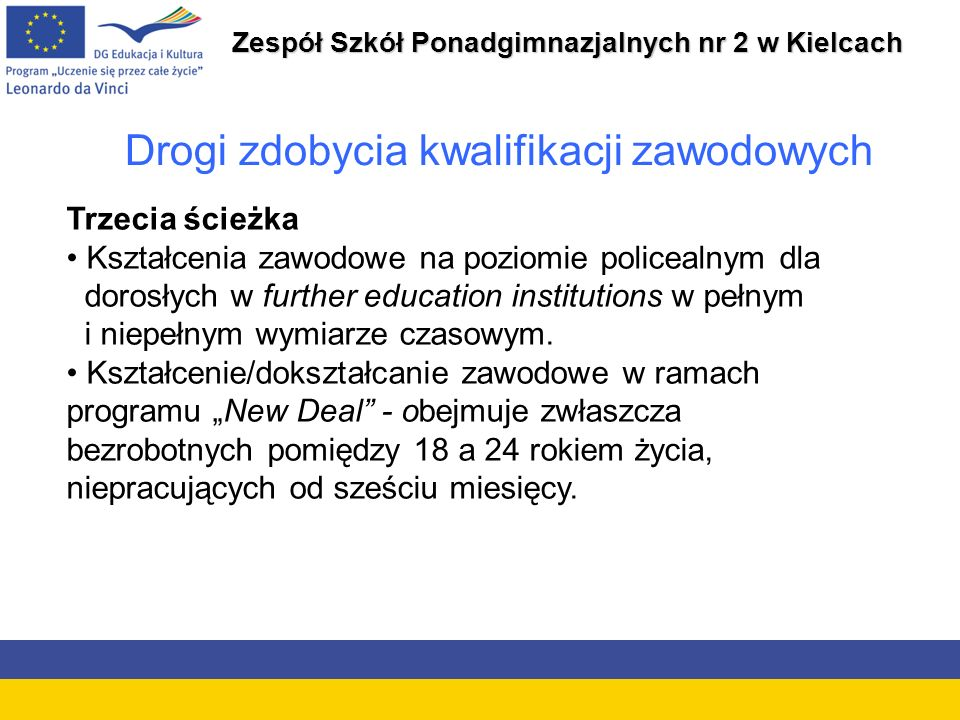 Zespół Szkół Ponadgimnazjalnych nr 2 w Kielcach Drogi zdobycia kwalifikacji zawodowych Trzecia ścieżka Kształcenia zawodowe na poziomie policealnym dla dorosłych w further education institutions w pełnym i niepełnym wymiarze czasowym.