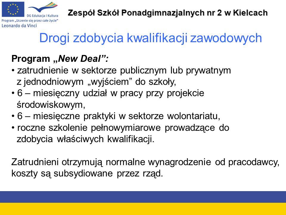 Zespół Szkół Ponadgimnazjalnych nr 2 w Kielcach Drogi zdobycia kwalifikacji zawodowych Program New Deal: zatrudnienie w sektorze publicznym lub prywatnym z jednodniowym wyjściem do szkoły, 6 – miesięczny udział w pracy przy projekcie środowiskowym, 6 – miesięczne praktyki w sektorze wolontariatu, roczne szkolenie pełnowymiarowe prowadzące do zdobycia właściwych kwalifikacji.