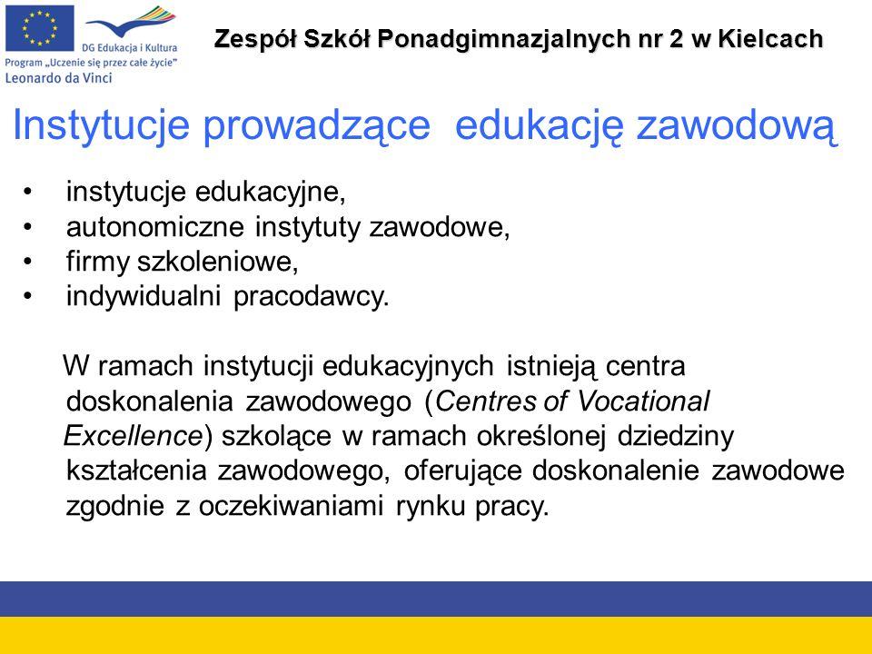 Zespół Szkół Ponadgimnazjalnych nr 2 w Kielcach Instytucje prowadzące edukację zawodową instytucje edukacyjne, autonomiczne instytuty zawodowe, firmy szkoleniowe, indywidualni pracodawcy.