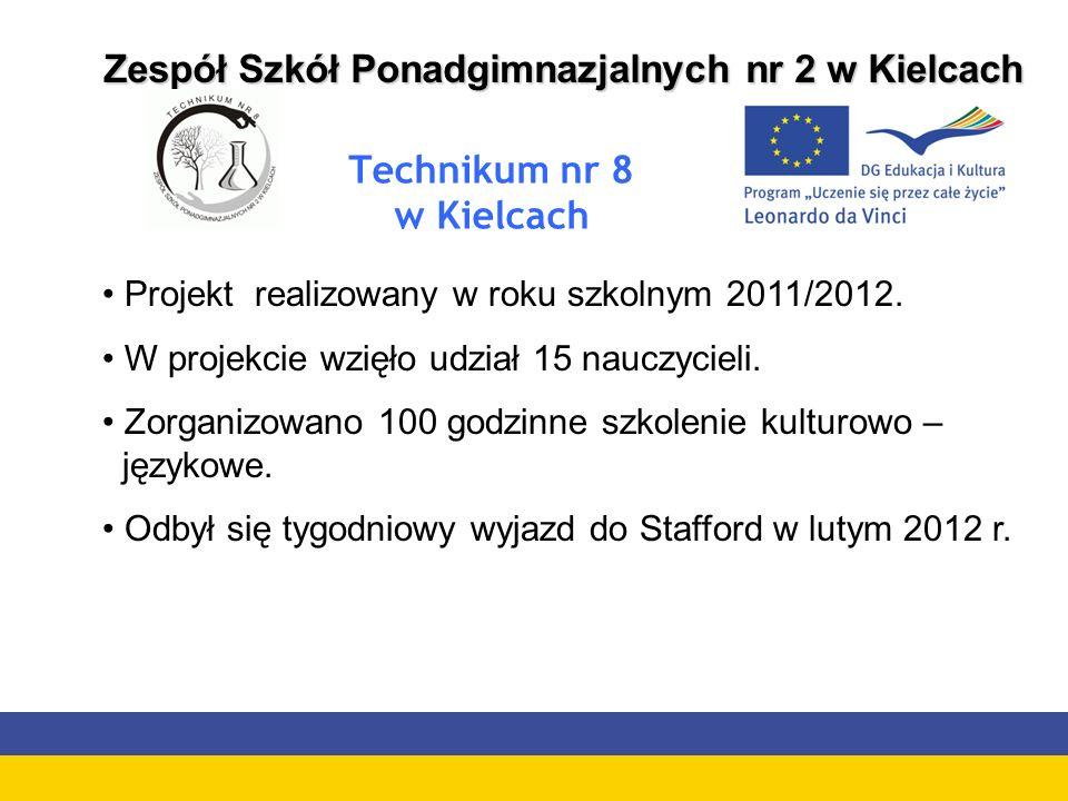 Zespół Szkół Ponadgimnazjalnych nr 2 w Kielcach Obszary mierzenia jakości pracy szkoły Wpływ szkoły na przyszłe osiągnięcia, pozycję ekonomiczną i społeczną młodych ludzi.