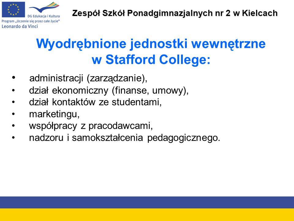Zespół Szkół Ponadgimnazjalnych nr 2 w Kielcach Wyodrębnione jednostki wewnętrzne w Stafford College: administracji (zarządzanie), dział ekonomiczny (finanse, umowy), dział kontaktów ze studentami, marketingu, współpracy z pracodawcami, nadzoru i samokształcenia pedagogicznego.