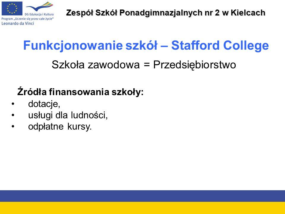 Zespół Szkół Ponadgimnazjalnych nr 2 w Kielcach Funkcjonowanie szkół – Stafford College Szkoła zawodowa = Przedsiębiorstwo Źródła finansowania szkoły: dotacje, usługi dla ludności, odpłatne kursy.