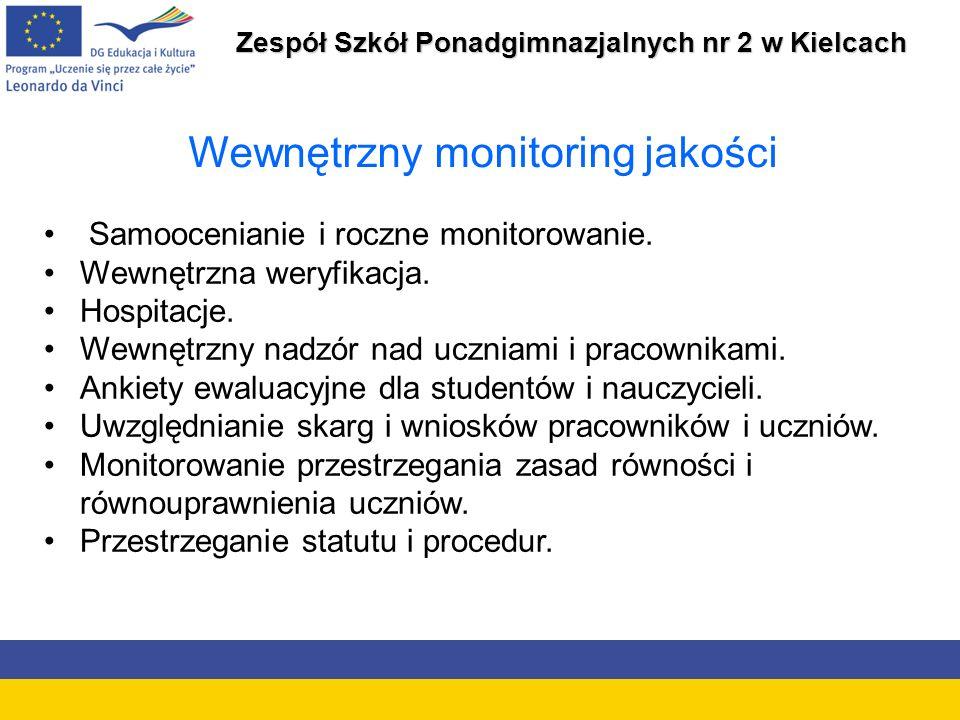 Zespół Szkół Ponadgimnazjalnych nr 2 w Kielcach Wewnętrzny monitoring jakości Samoocenianie i roczne monitorowanie.