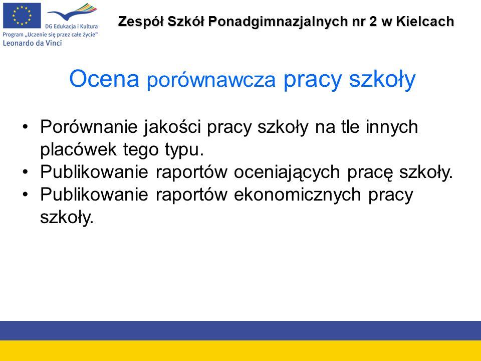 Zespół Szkół Ponadgimnazjalnych nr 2 w Kielcach Ocena porównawcza pracy szkoły Porównanie jakości pracy szkoły na tle innych placówek tego typu.