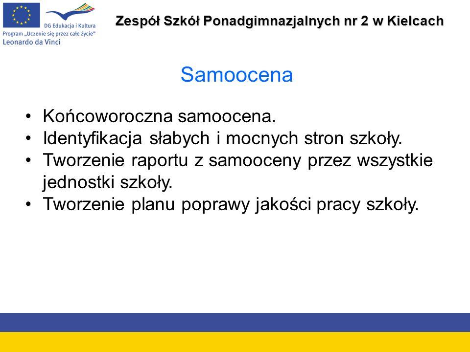 Zespół Szkół Ponadgimnazjalnych nr 2 w Kielcach Samoocena Końcoworoczna samoocena.