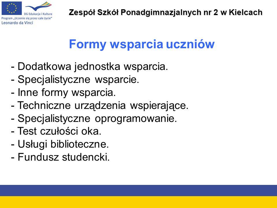 Zespół Szkół Ponadgimnazjalnych nr 2 w Kielcach Formy wsparcia uczniów - Dodatkowa jednostka wsparcia.