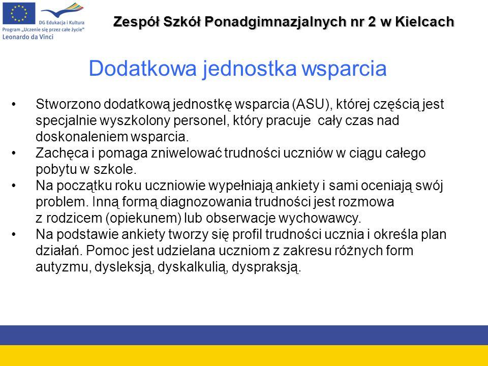 Zespół Szkół Ponadgimnazjalnych nr 2 w Kielcach Dodatkowa jednostka wsparcia Stworzono dodatkową jednostkę wsparcia (ASU), której częścią jest specjalnie wyszkolony personel, który pracuje cały czas nad doskonaleniem wsparcia.
