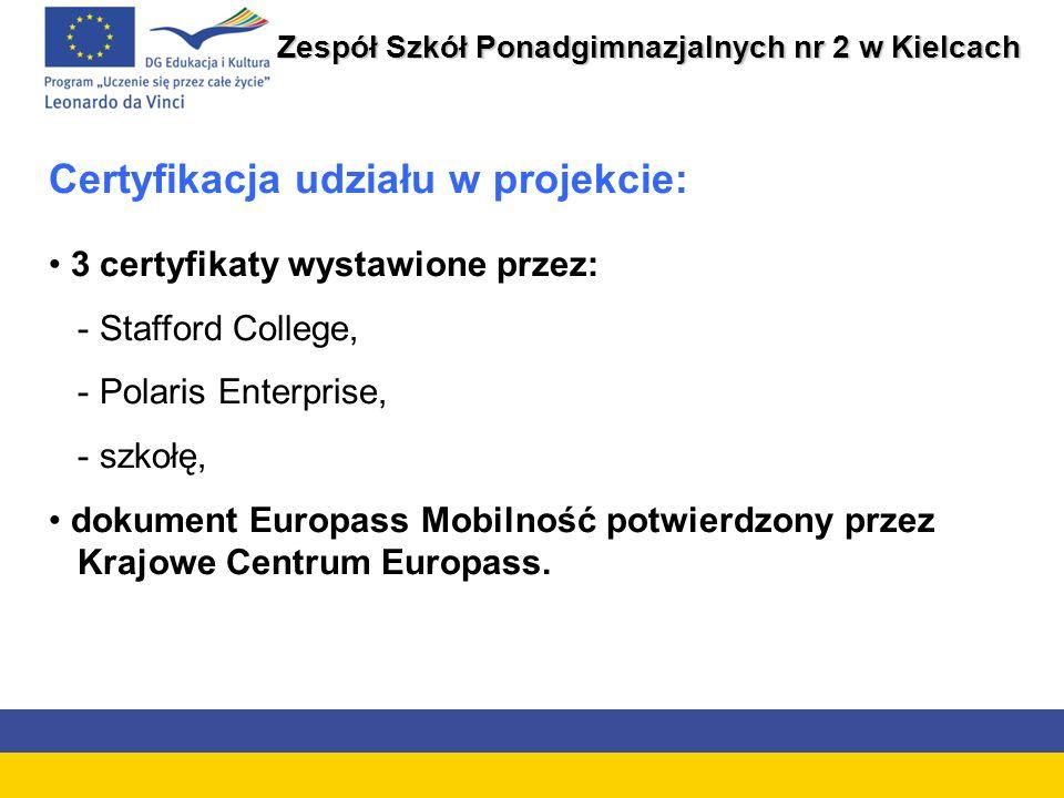 Zespół Szkół Ponadgimnazjalnych nr 2 w Kielcach Sposób przeprowadzenia inspekcji Kontrola trwa od 3 do 5 dni.