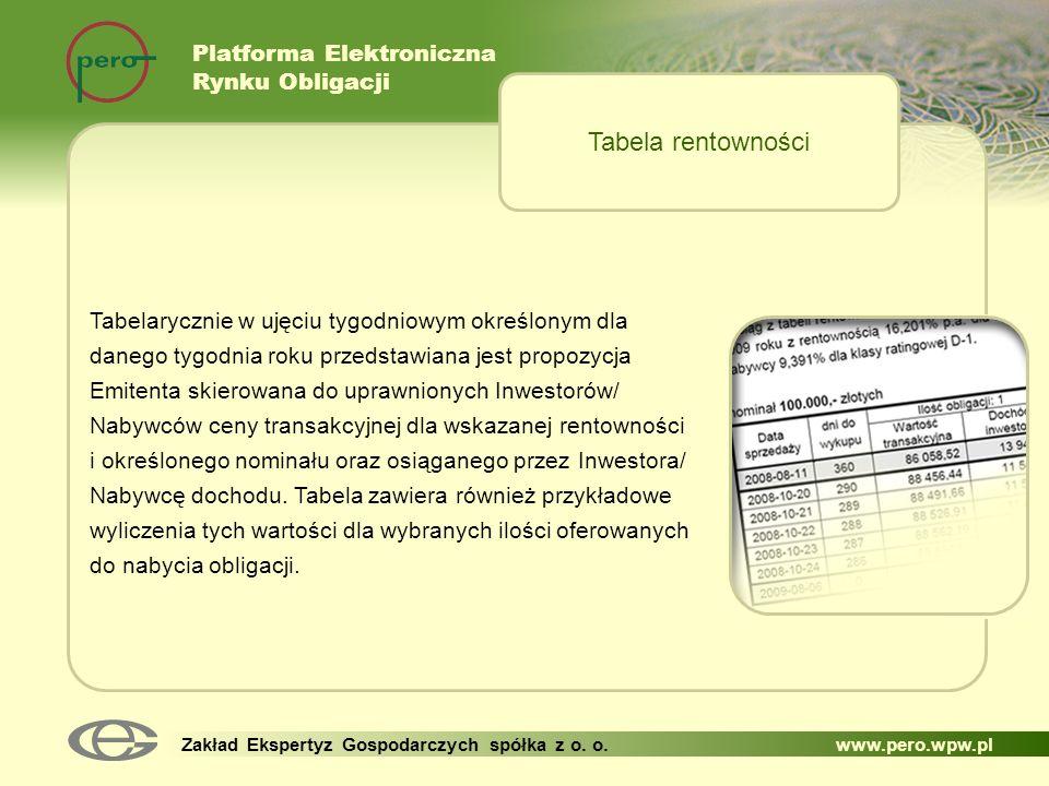 Platforma Elektroniczna Rynku Obligacji Zakład Ekspertyz Gospodarczych spółka z o. o. www.pero.wpw.pl Tabelarycznie w ujęciu tygodniowym określonym dl