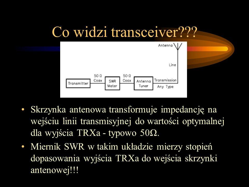 Co widzi transceiver??? Skrzynka antenowa transformuje impedancję na wejściu linii transmisyjnej do wartości optymalnej dla wyjścia TRXa - typowo 50Ω.