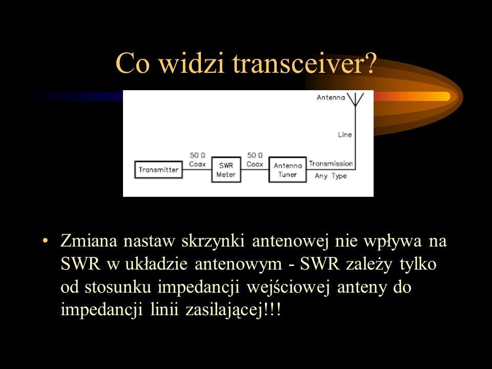 Co widzi transceiver? Zmiana nastaw skrzynki antenowej nie wpływa na SWR w układzie antenowym - SWR zależy tylko od stosunku impedancji wejściowej ant