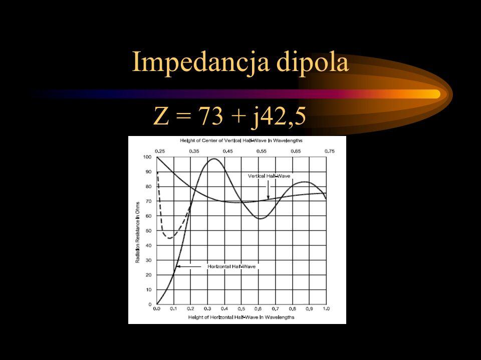 Impedancja charakterystyczna linii transmisyjnej Z o - impedancja charakterystyczna Linie koncentryczne - od 30Ω do 100Ω Linie równoległe - od 200Ω do 800Ω Wartość Z o zależy od stosunku L/C przeliczonego dla jednostki długości linii.